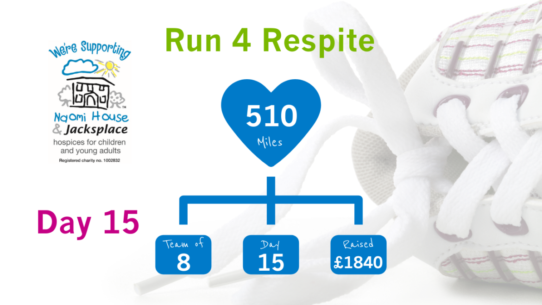 Run 4 Respite Update Day 15 1170x658 - Run 4 Respite for Naomi House & Jacksplace - Day 15