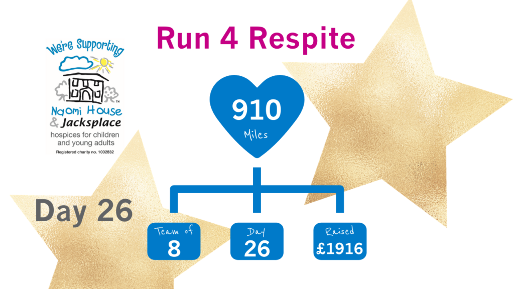 Run 4 Respite Updates Day 26 1024x576 - Success for the KFA team in 'Run 4 Respite' - Day 26